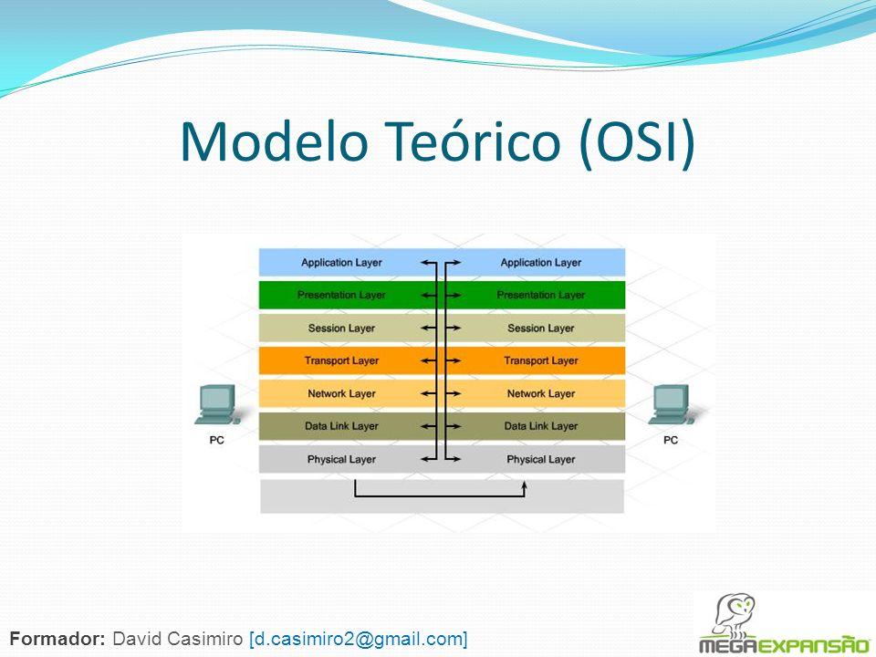 Modelo Teórico (OSI) Formador: David Casimiro [d.casimiro2@gmail.com]